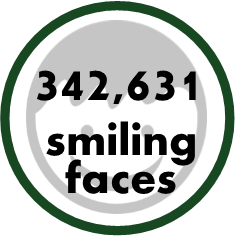 342,631 Smiling Faces